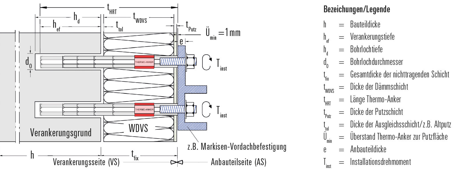 Charmant Ic Schematisch Ideen - Der Schaltplan - greigo.com